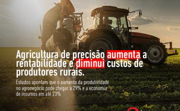 Produtores rurais tem até 29% de aumento na produtividade com a agricultura de precisão